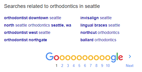 orthodondist related keywords google